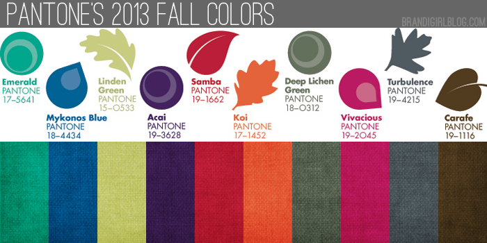 ... 2013 Topic: Fall 2013 Interior Design Trends | Interior Designer Chat